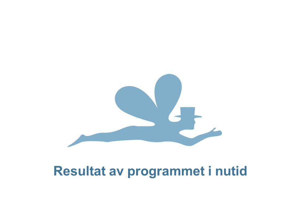 Resultat av programmet i nutid