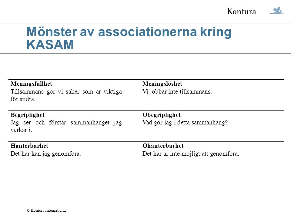 Mönster av associationerna kring KASAM