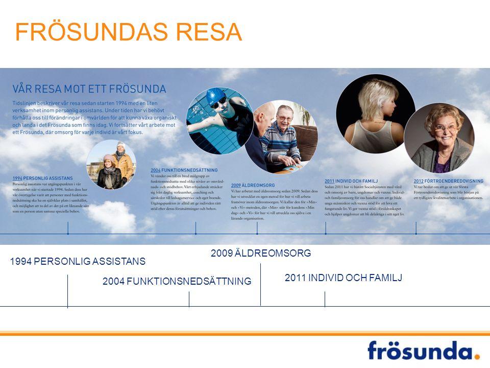 FRÖSUNDAS RESA 2009 ÄLDREOMSORG 1994 PERSONLIG ASSISTANS