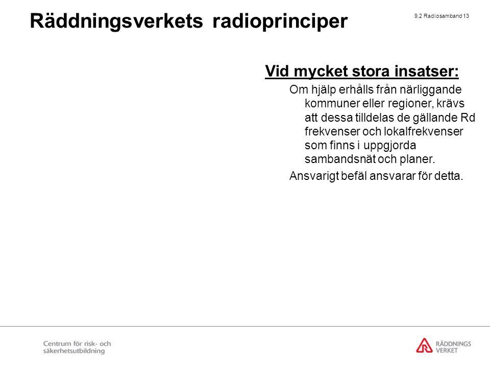 Räddningsverkets radioprinciper