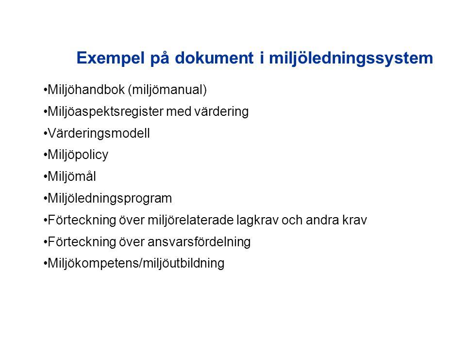 Exempel på dokument i miljöledningssystem