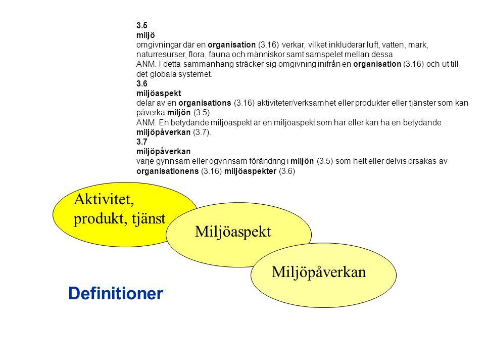 Definitioner Aktivitet, produkt, tjänst Miljöaspekt Miljöpåverkan 3.5