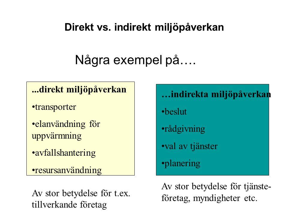 Direkt vs. indirekt miljöpåverkan