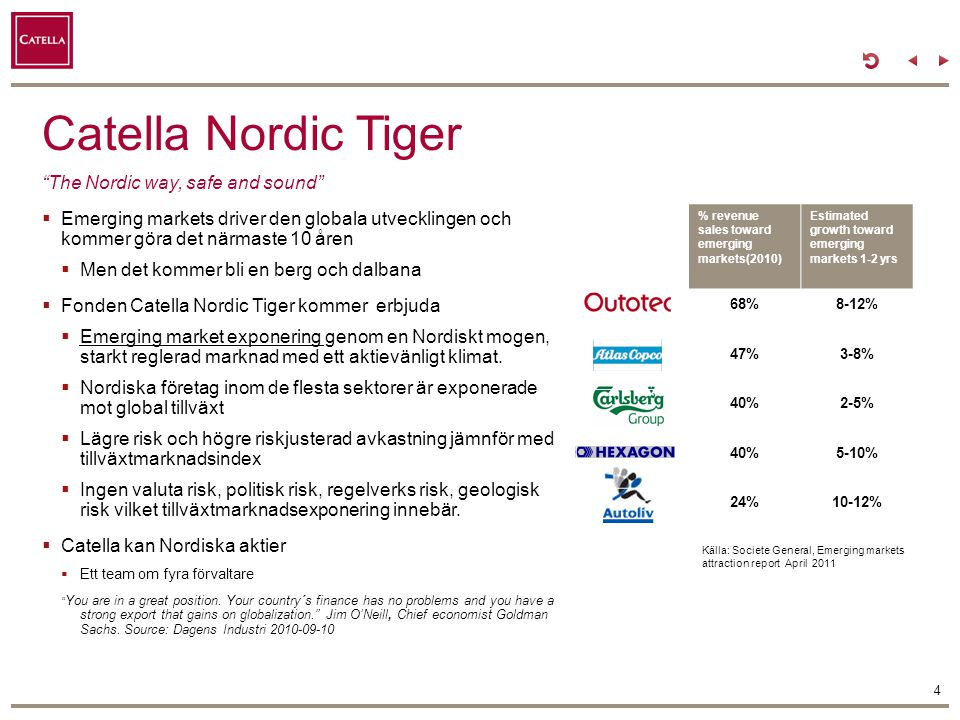 Catella Nordic Tiger The Nordic way, safe and sound