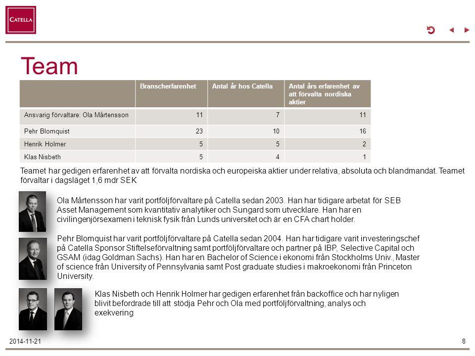 Team Branscherfarenhet. Antal år hos Catella. Antal års erfarenhet av att förvalta nordiska aktier.