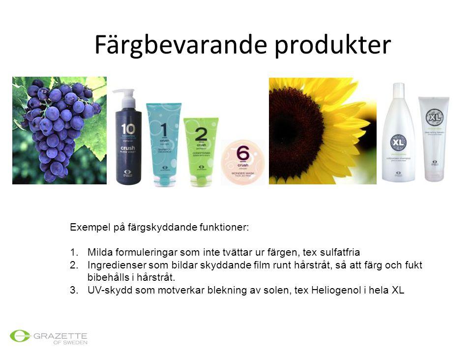 Färgbevarande produkter
