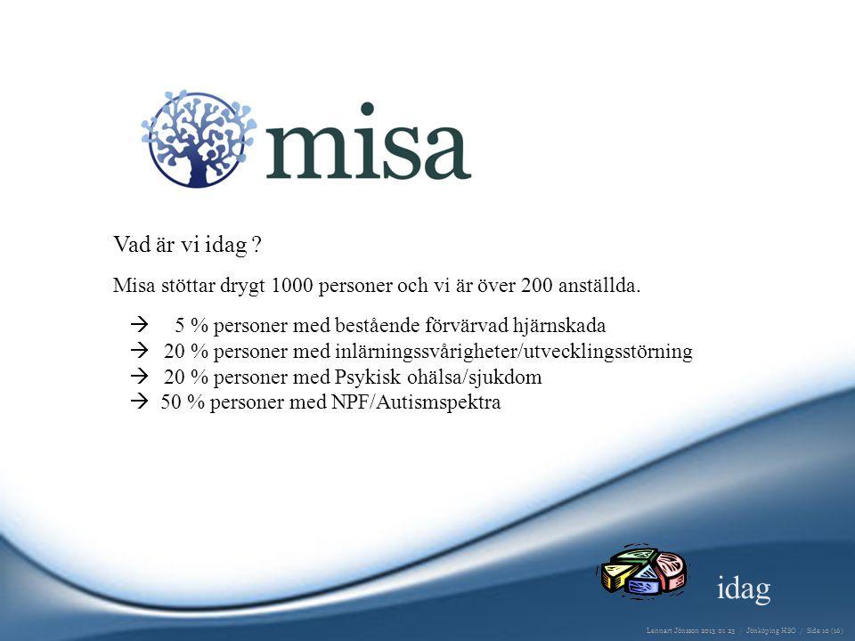 Vad är vi idag Misa stöttar drygt 1000 personer och vi är över 200 anställda.