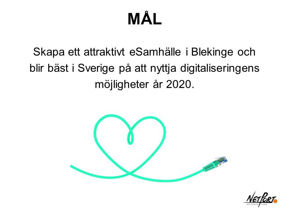Mål Skapa ett attraktivt eSamhälle i Blekinge och blir bäst i Sverige på att nyttja digitaliseringens möjligheter år 2020.