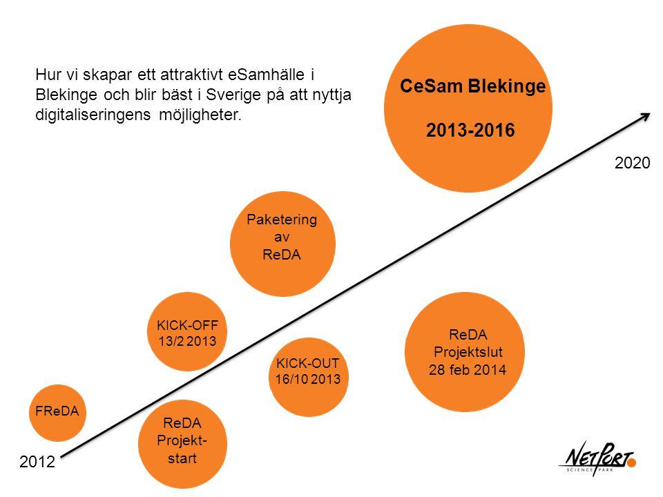 Hur vi skapar ett attraktivt eSamhälle i Blekinge och blir bäst i Sverige på att nyttja