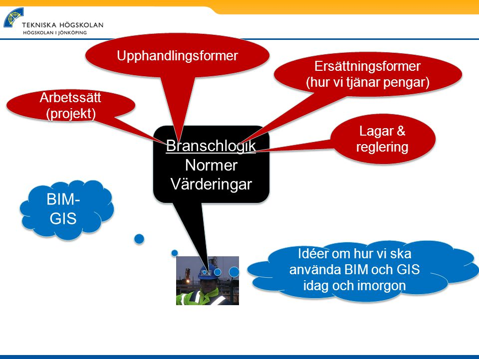 Idéer om hur vi ska använda BIM och GIS idag och imorgon