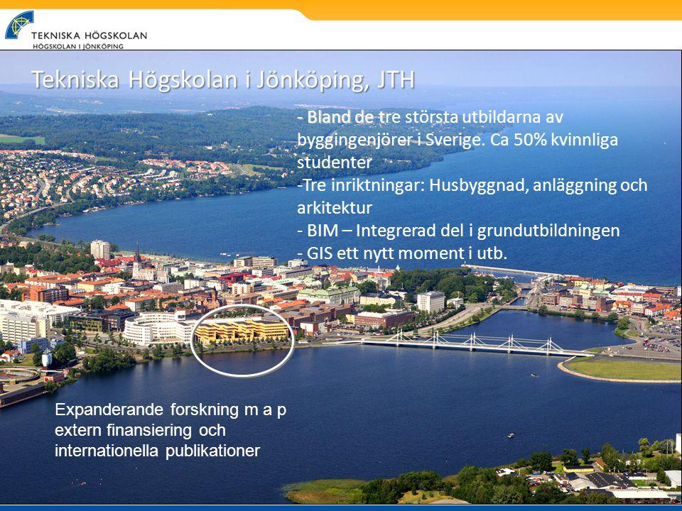 Tekniska Högskolan i Jönköping, JTH