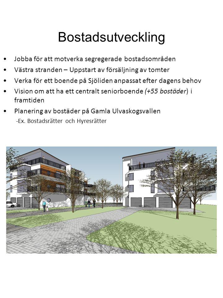 Bostadsutveckling Jobba för att motverka segregerade bostadsområden