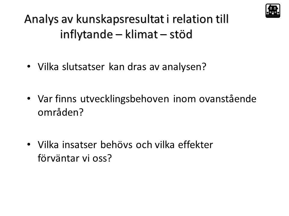 Analys av kunskapsresultat i relation till inflytande – klimat – stöd