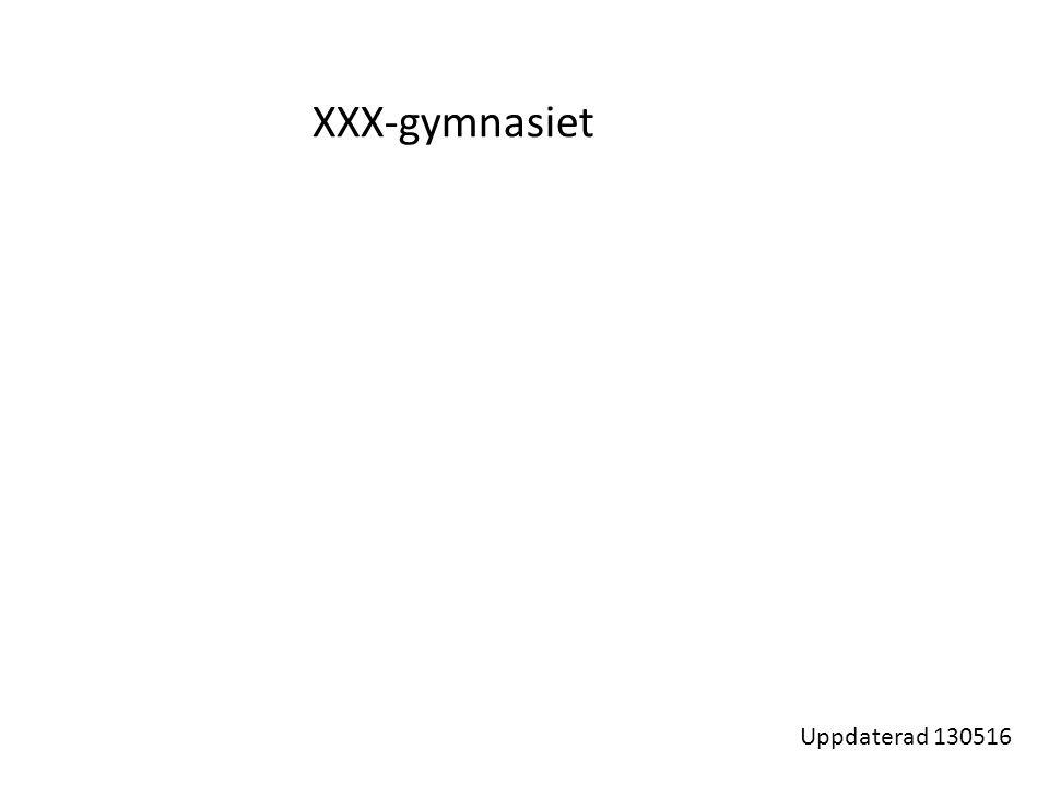 XXX-gymnasiet Uppdaterad 130516
