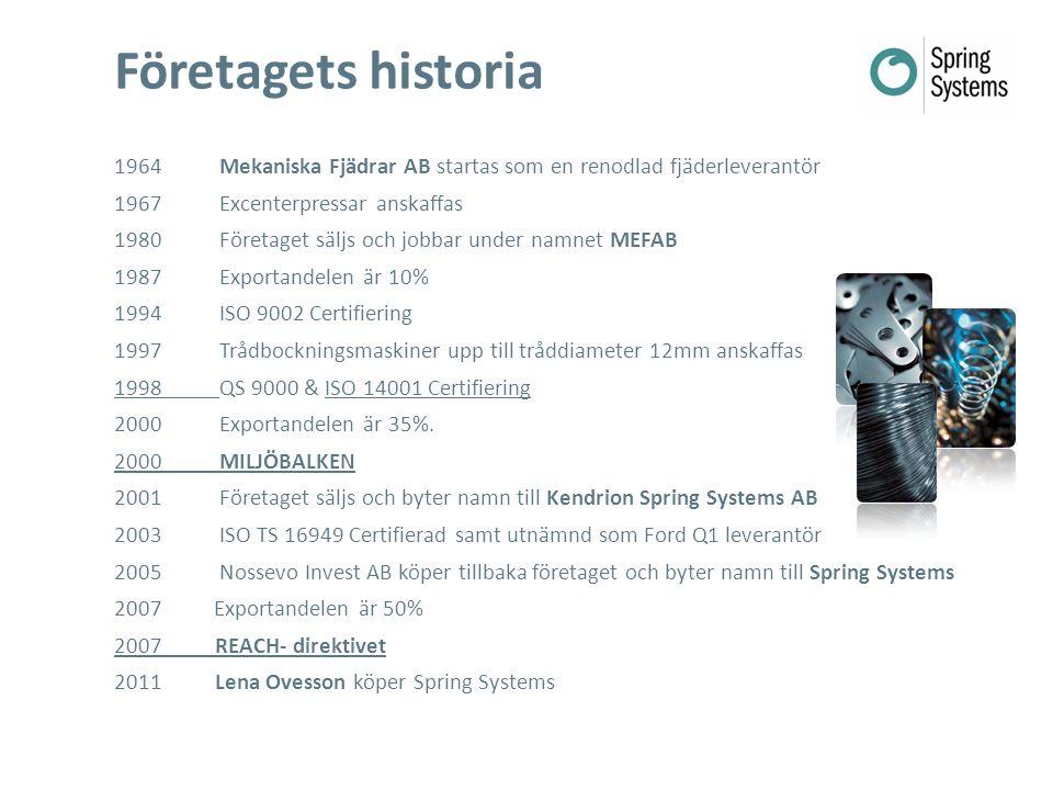 2014-05-20 Företagets historia. 1964 Mekaniska Fjädrar AB startas som en renodlad fjäderleverantör.