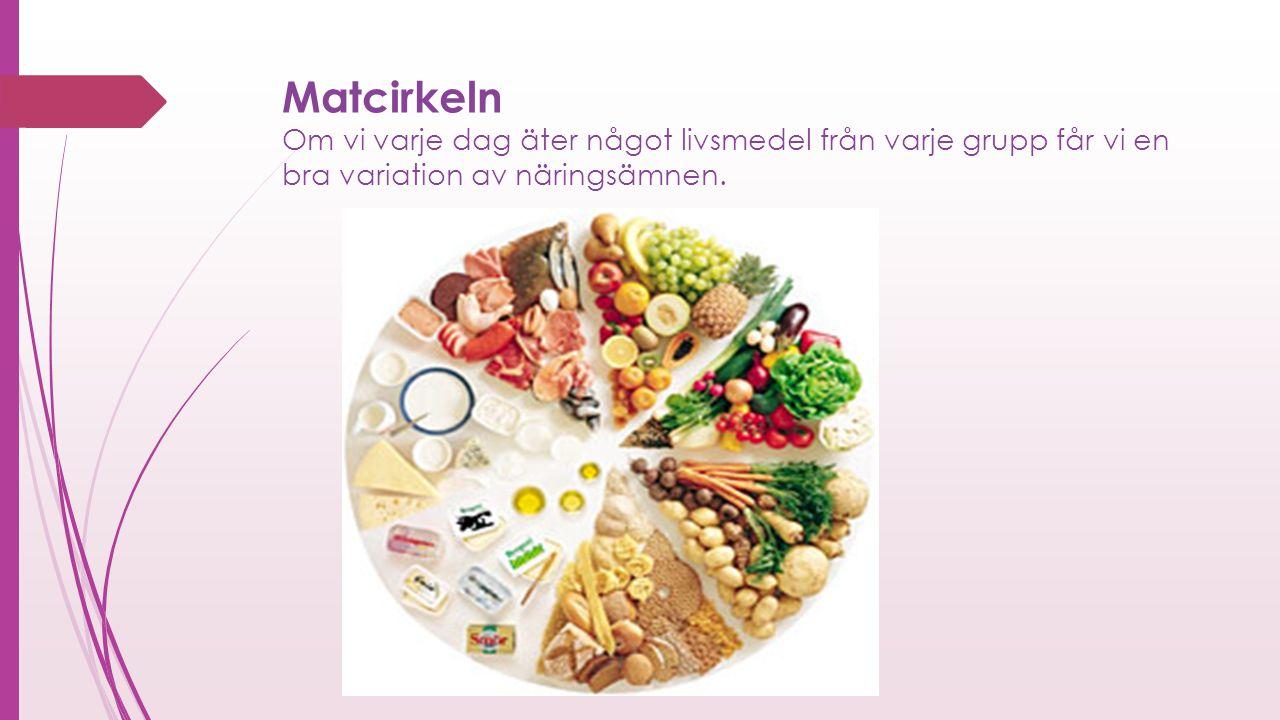 Matcirkeln Om vi varje dag äter något livsmedel från varje grupp får vi en bra variation av näringsämnen.