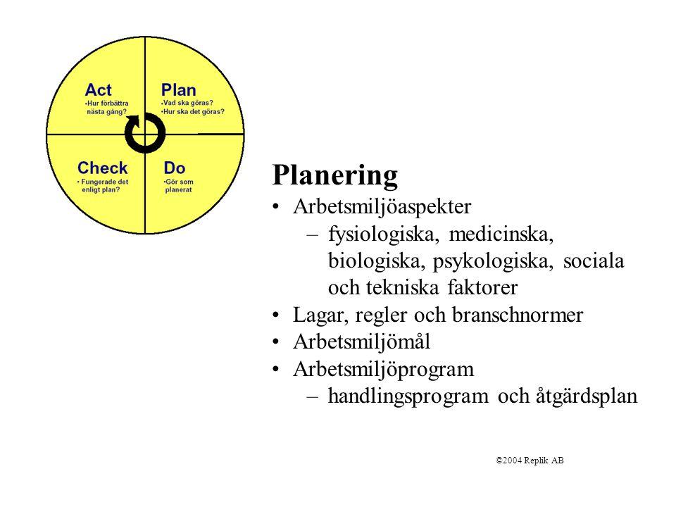 Planering Arbetsmiljöaspekter