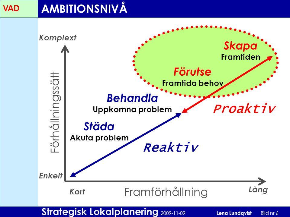 Proaktiv Reaktiv AMBITIONSNIVÅ Skapa Förutse Förhållningssätt Behandla