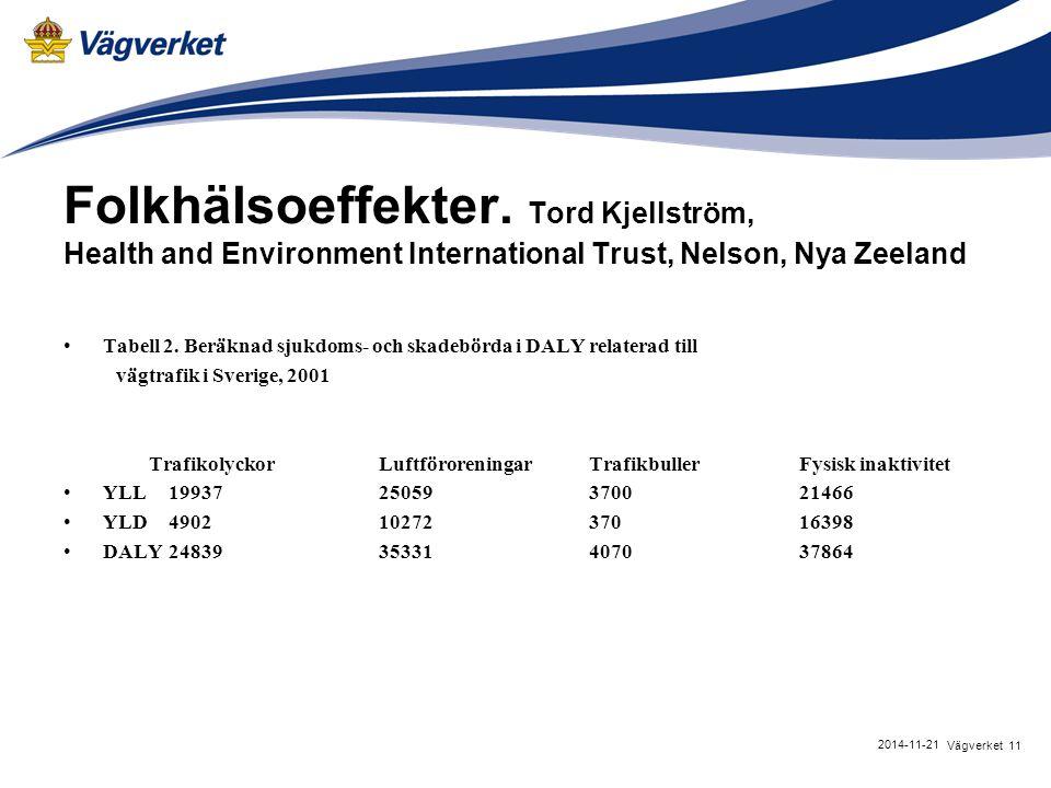 Folkhälsoeffekter. Tord Kjellström, Health and Environment International Trust, Nelson, Nya Zeeland