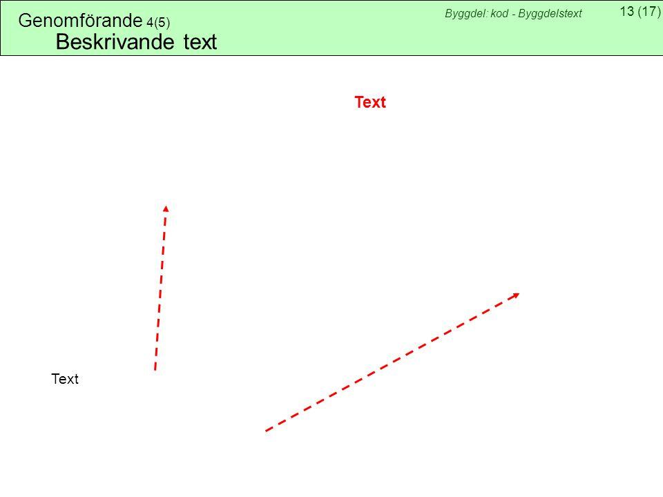 Beskrivande text Genomförande 4(5) Text Text