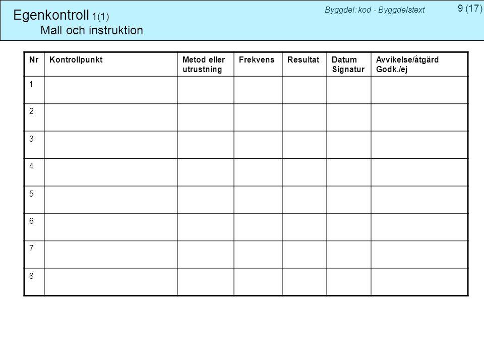 Egenkontroll 1(1) Mall och instruktion Byggdel: kod - Byggdelstext Nr