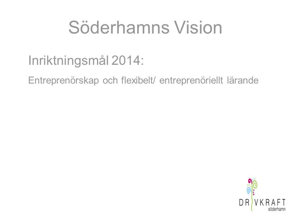 Söderhamns Vision Inriktningsmål 2014: