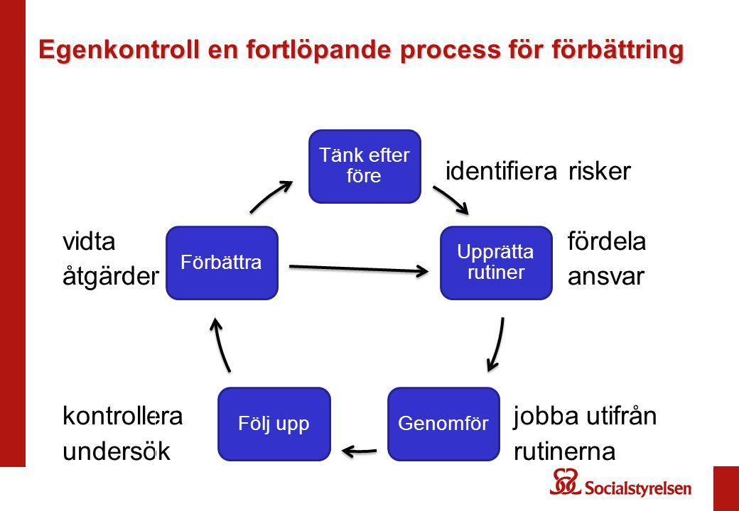 Egenkontroll en fortlöpande process för förbättring