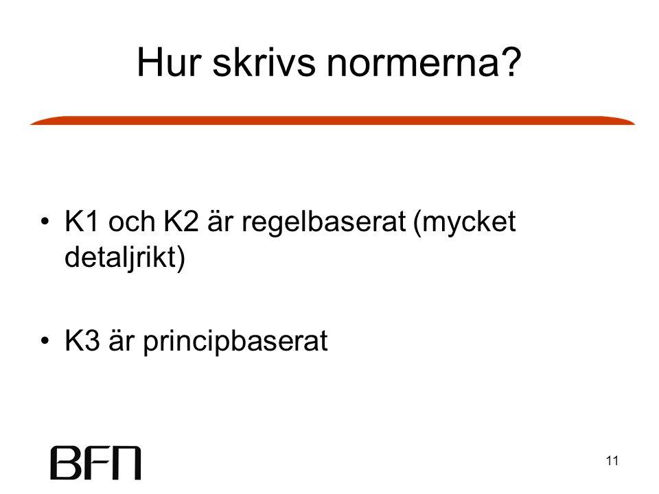 Hur skrivs normerna K1 och K2 är regelbaserat (mycket detaljrikt)