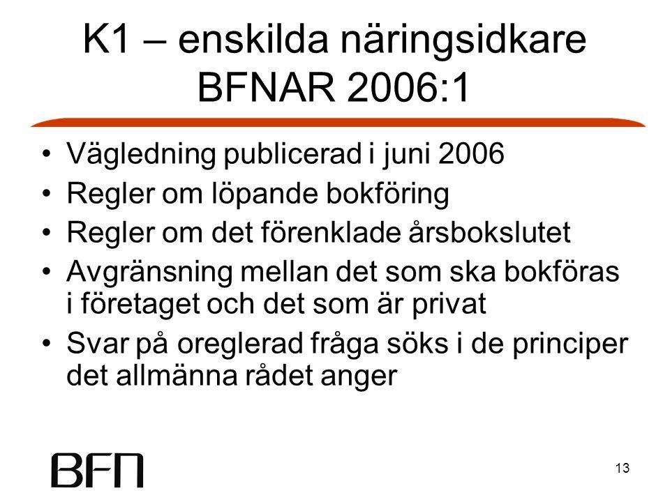 K1 – enskilda näringsidkare BFNAR 2006:1