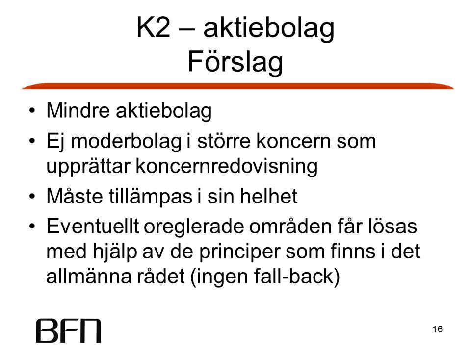 K2 – aktiebolag Förslag Mindre aktiebolag