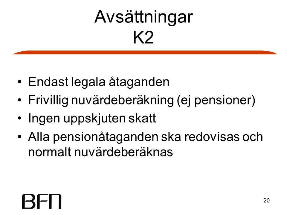 Avsättningar K2 Endast legala åtaganden