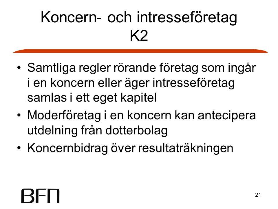 Koncern- och intresseföretag K2