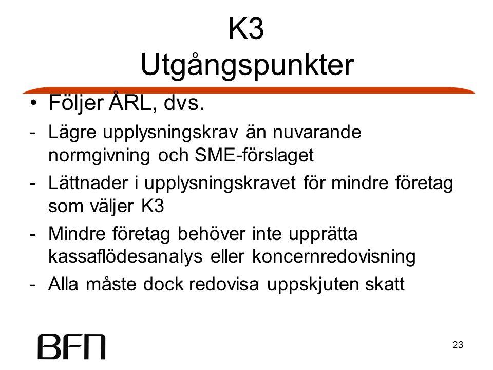K3 Utgångspunkter Följer ÅRL, dvs.