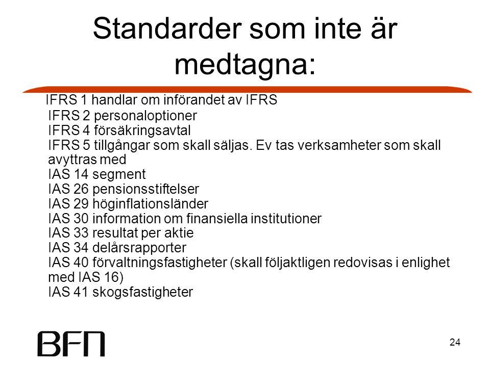 Standarder som inte är medtagna: