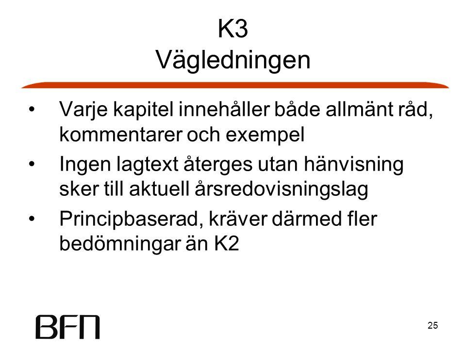 K3 Vägledningen Varje kapitel innehåller både allmänt råd, kommentarer och exempel.