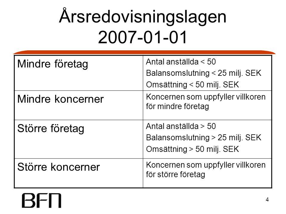 Årsredovisningslagen 2007-01-01