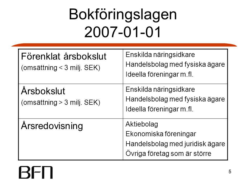 Bokföringslagen 2007-01-01 Förenklat årsbokslut Årsbokslut