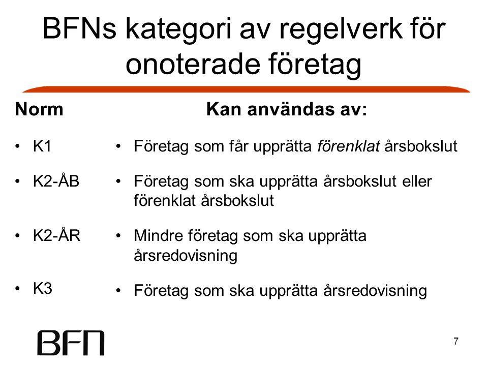 BFNs kategori av regelverk för onoterade företag