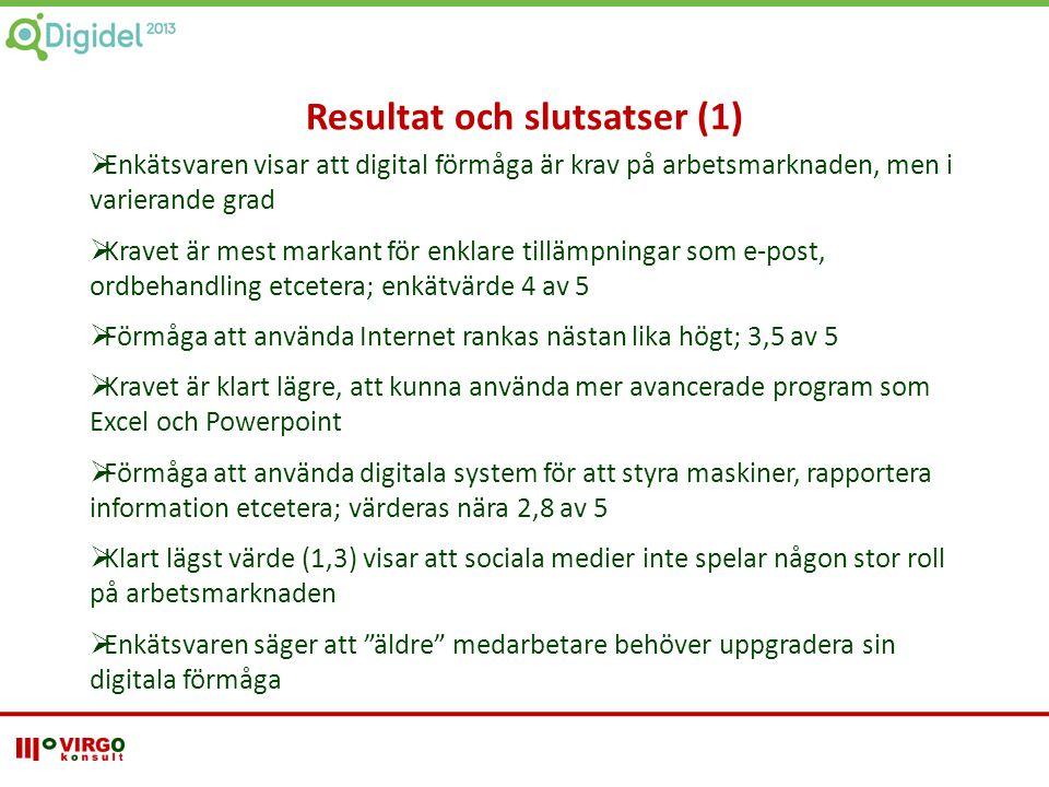 Resultat och slutsatser (1)