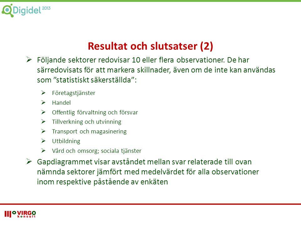 Resultat och slutsatser (2)