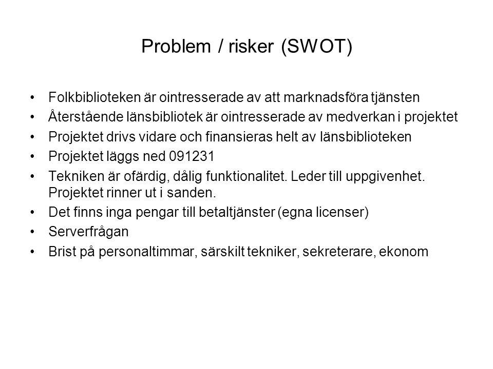 Problem / risker (SWOT)