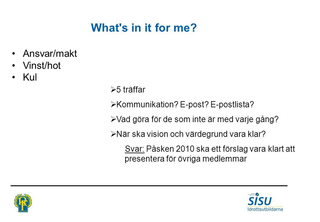What s in it for me Ansvar/makt Vinst/hot Kul 5 träffar