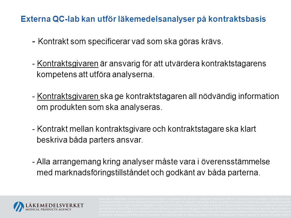 Externa QC-lab kan utför läkemedelsanalyser på kontraktsbasis