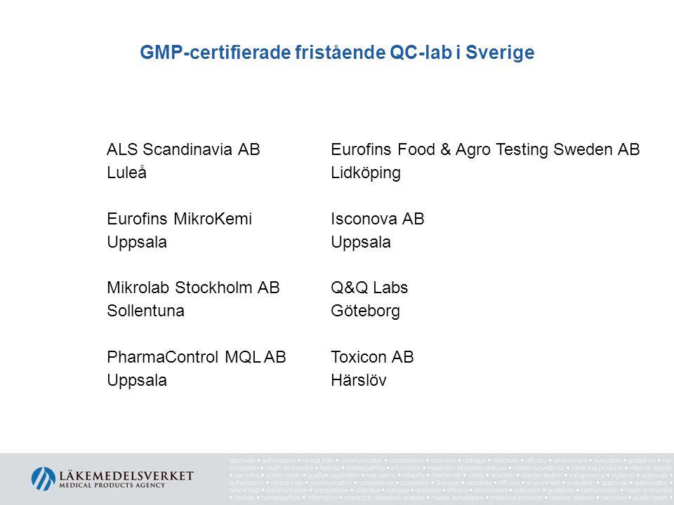 GMP-certifierade fristående QC-lab i Sverige