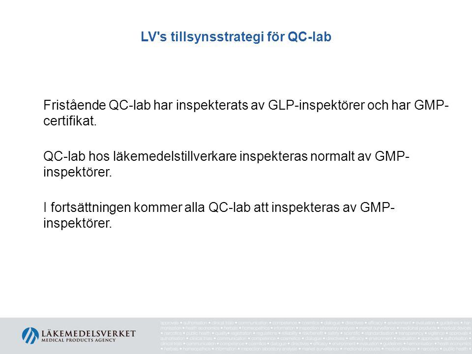 LV s tillsynsstrategi för QC-lab