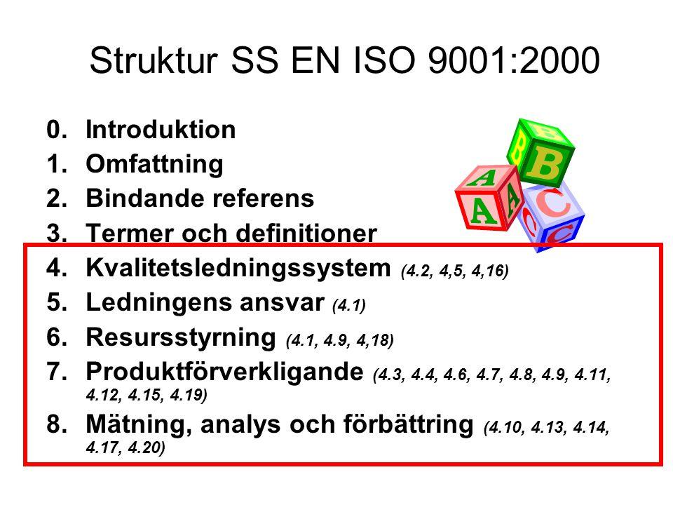 Struktur SS EN ISO 9001:2000 0. Introduktion Omfattning