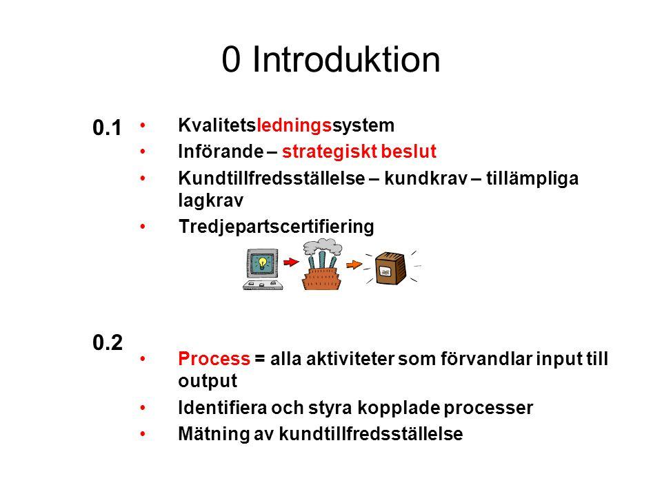 0 Introduktion 0.1 0.2 Kvalitetsledningssystem