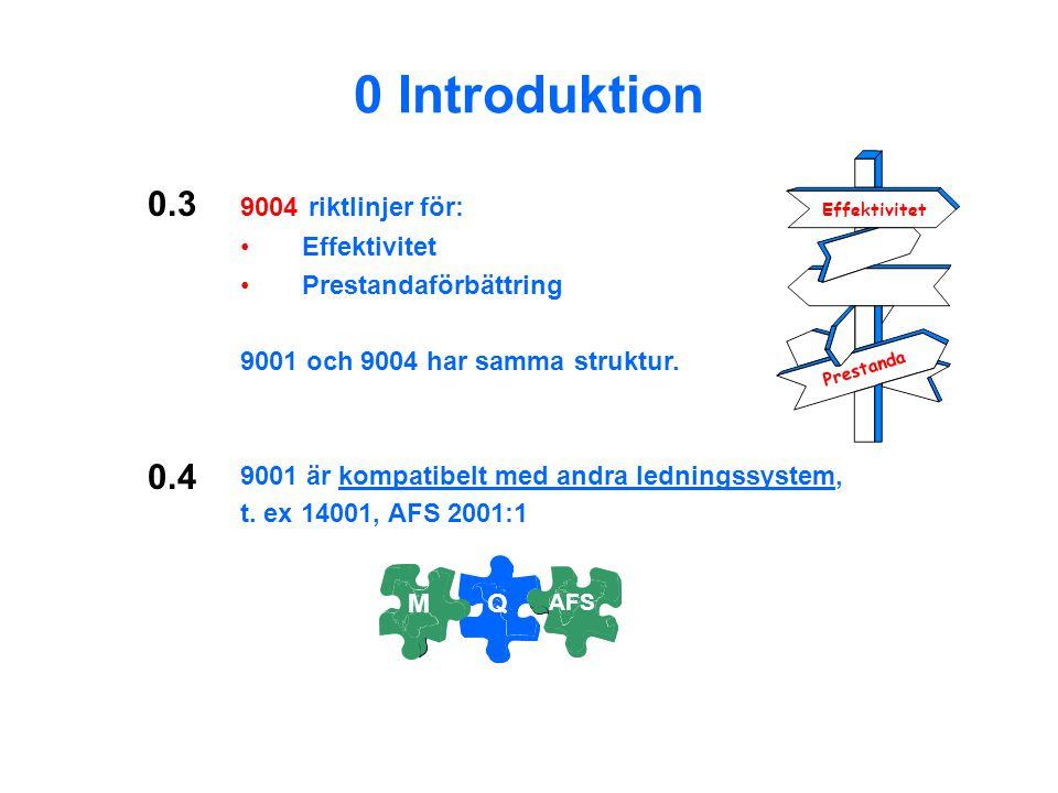0 Introduktion 0.3 0.4 9004 riktlinjer för: Effektivitet