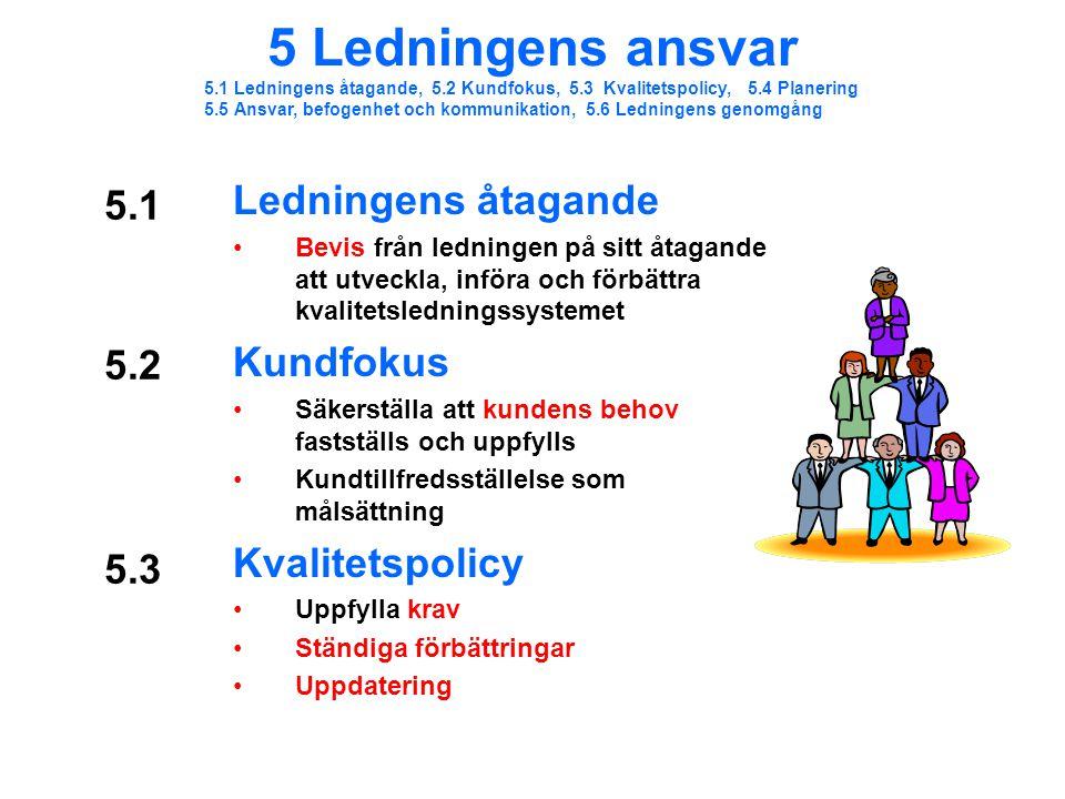 5 Ledningens ansvar Ledningens åtagande 5.1 Kundfokus 5.2