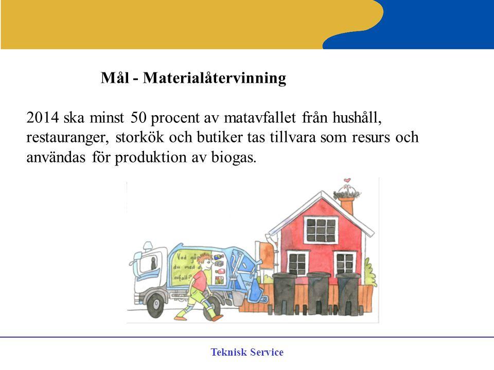 Mål - Materialåtervinning
